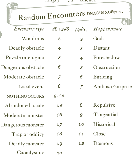 New random encounter table